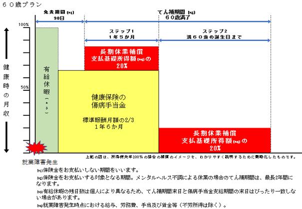GLTDイメージ図